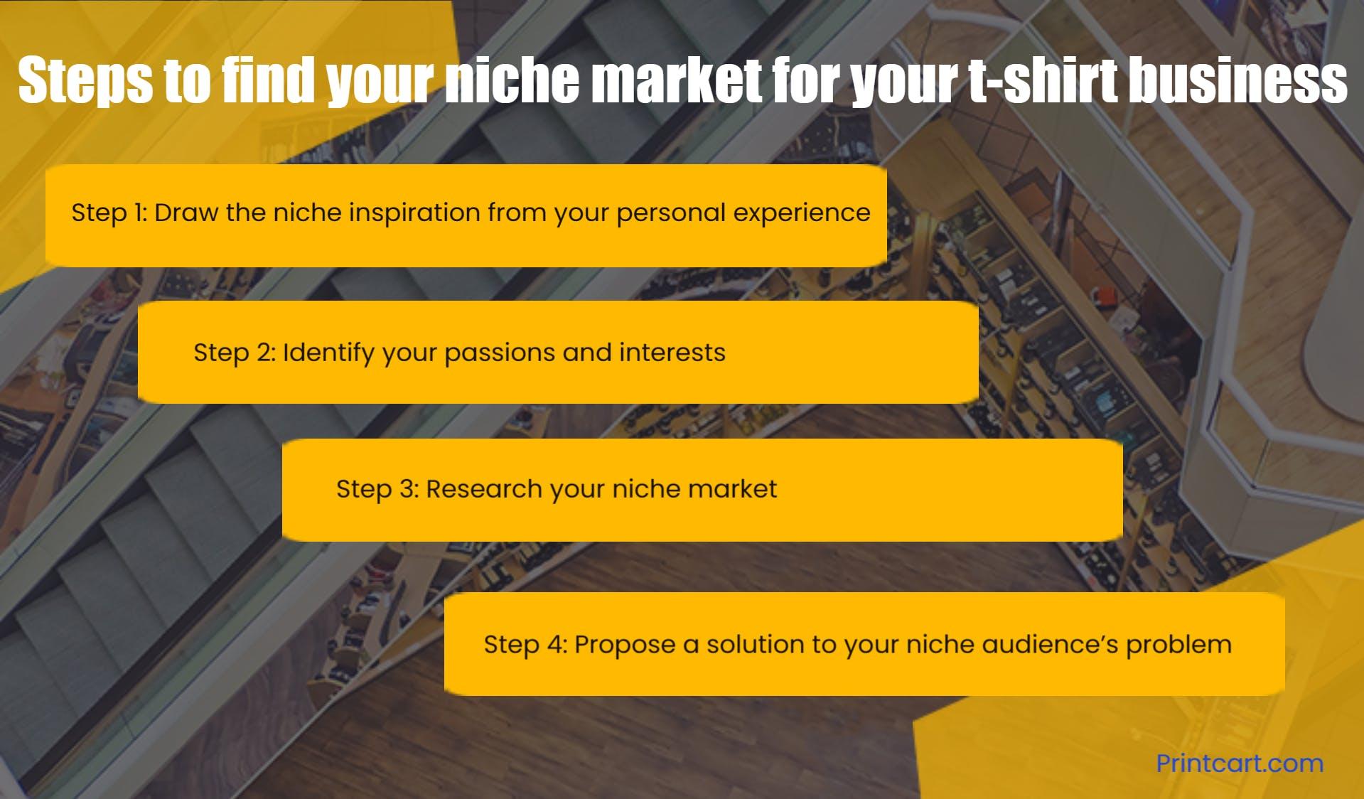 4 steps to find a niche market